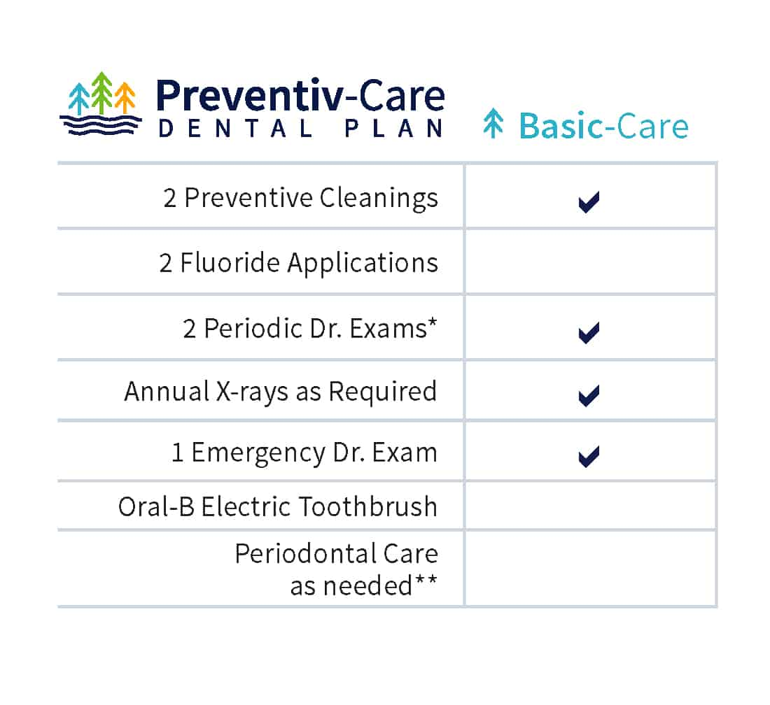 Basic-care